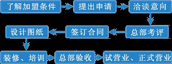 广东东莞高温硅胶管