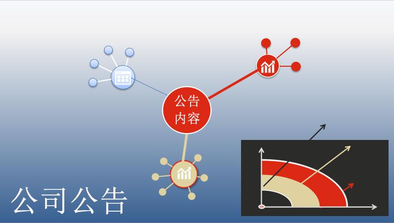 广东影像传感芯片封装技术