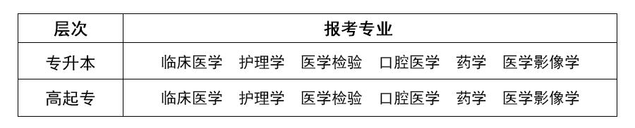廣東醫科大學.png