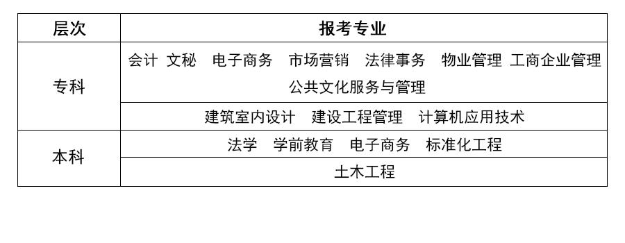 廣州開放大學.png