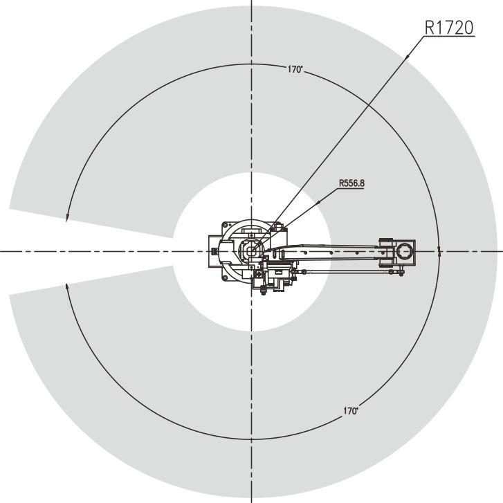 20200317RMD20運動范圍圖2.jpg