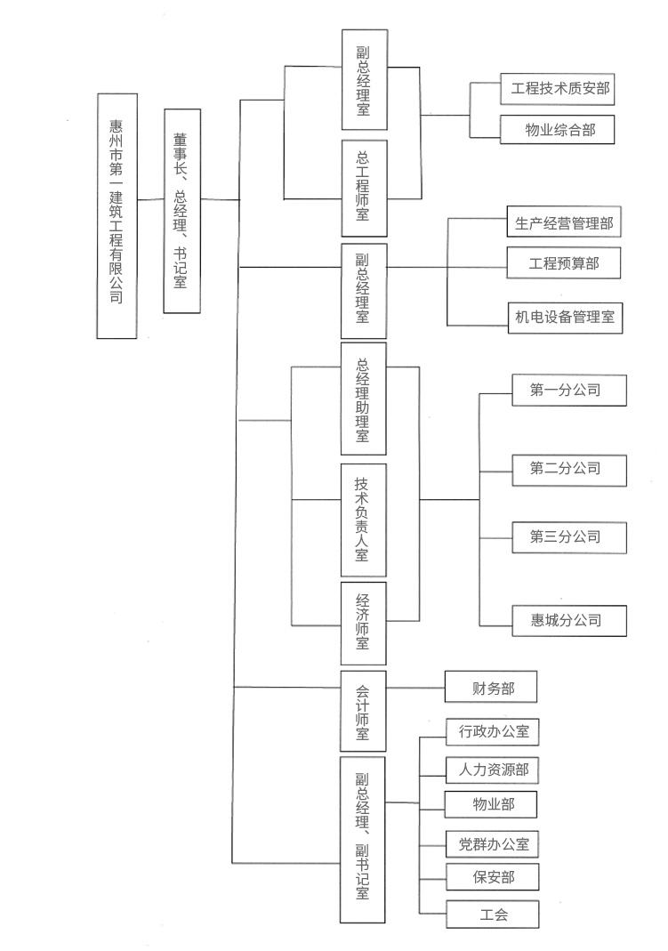 組織架構1.jpg