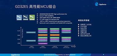 兆易创新发布GD32E5系列MCU,以Cortex®-33内核开启高性能计算新里程