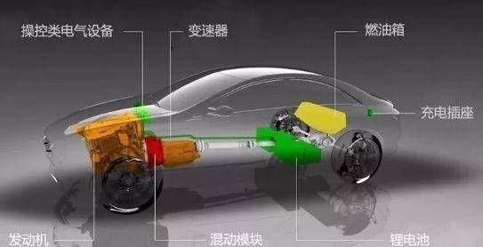 在低負荷、高轉速的情況下,電機的效率能更高嗎?