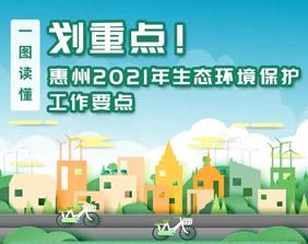 一图读懂 | 惠州2021年生态环境保护工作要点