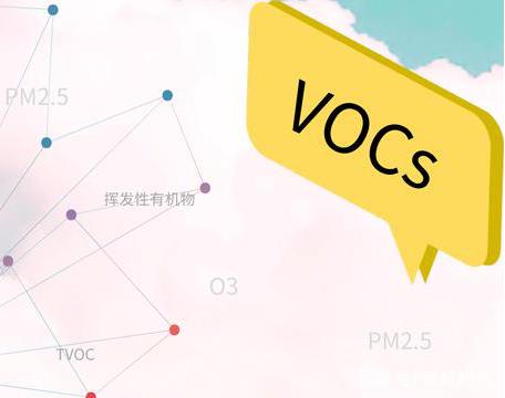 关于VOCs的常见问题及其解决方案